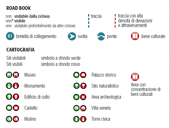 Legenda dei roadbook